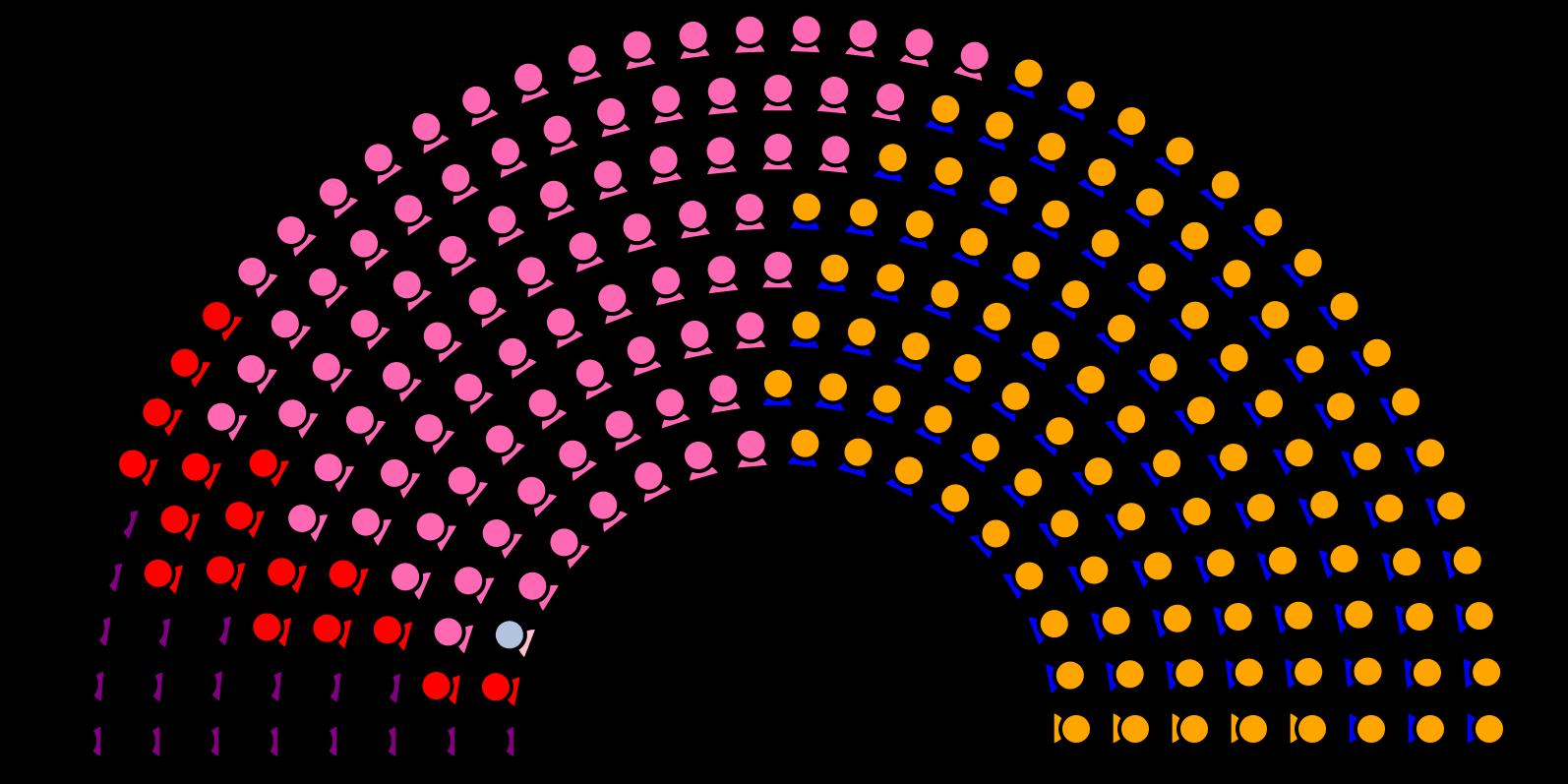 2015-10-04 Eleições - 230_deputados